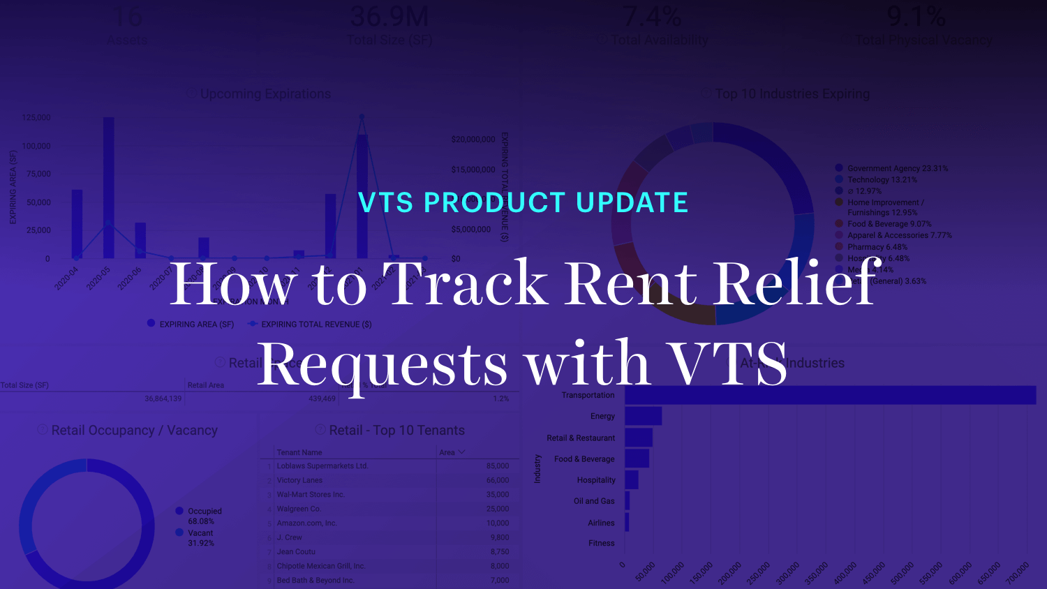 How to Track Rent Relief Requests with VTS