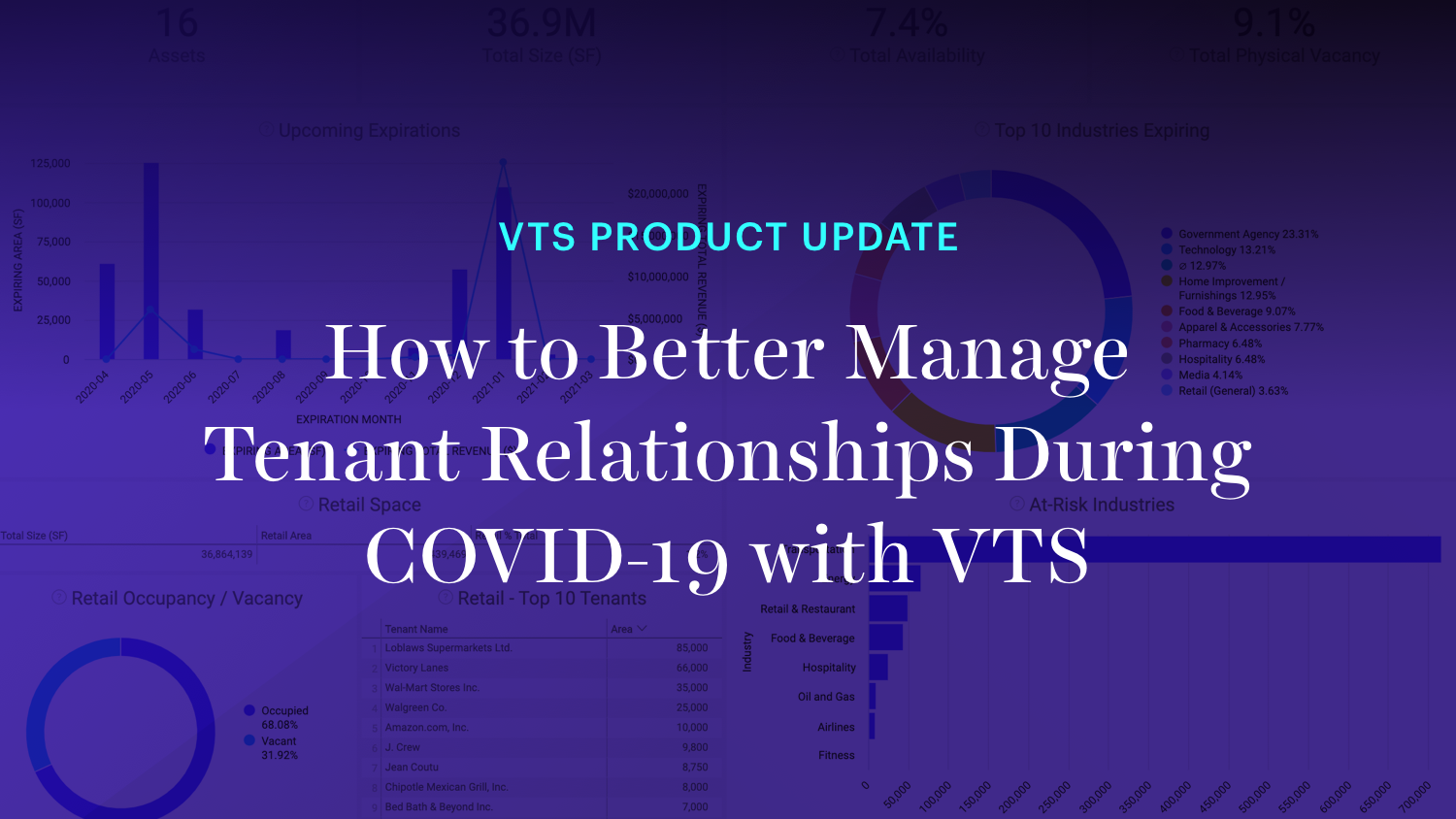 How to Better Manage Tenant Relationships During COVID-19 with VTS